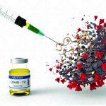 توصیه های بعد از تزریق واکسن کرونا | بیمارستان تخصصی فوق تخصصی سیدالشهداء یزد